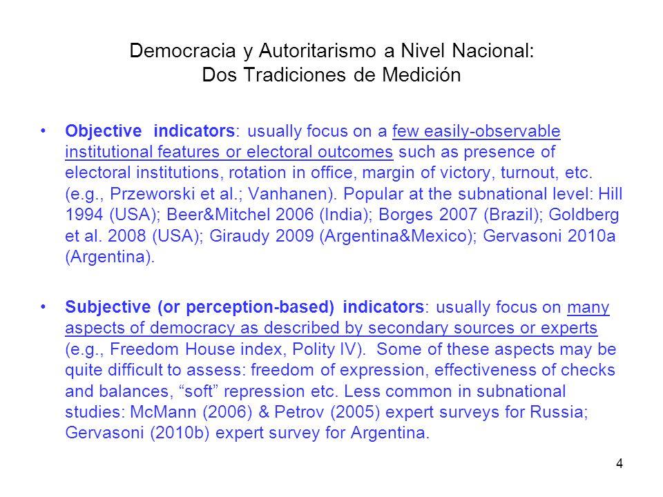 Democracia y Autoritarismo a Nivel Nacional: Dos Tradiciones de Medición