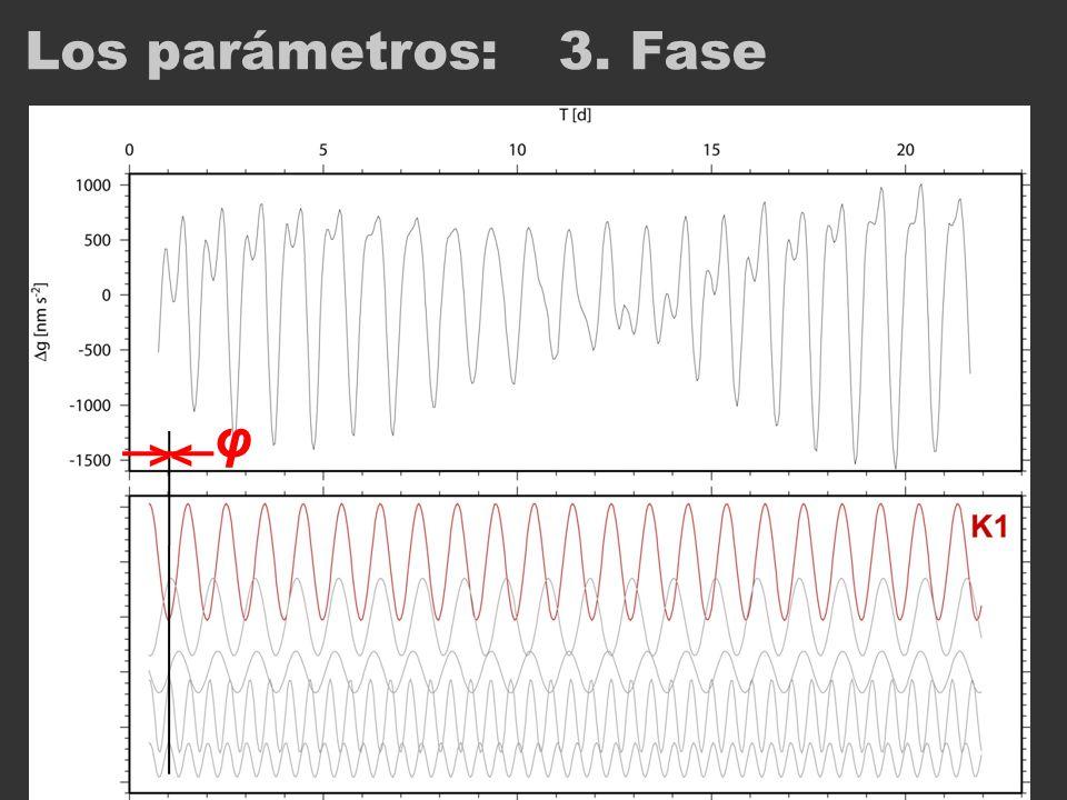 Los parámetros: 3. Fase φ > <