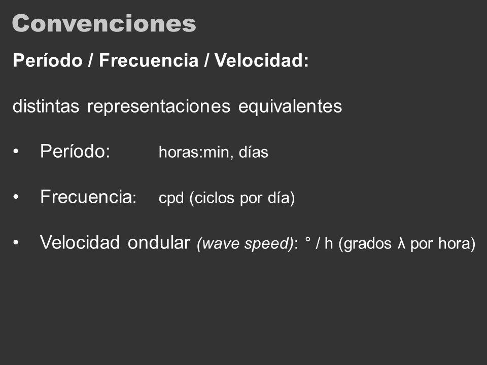 Convenciones Período / Frecuencia / Velocidad: