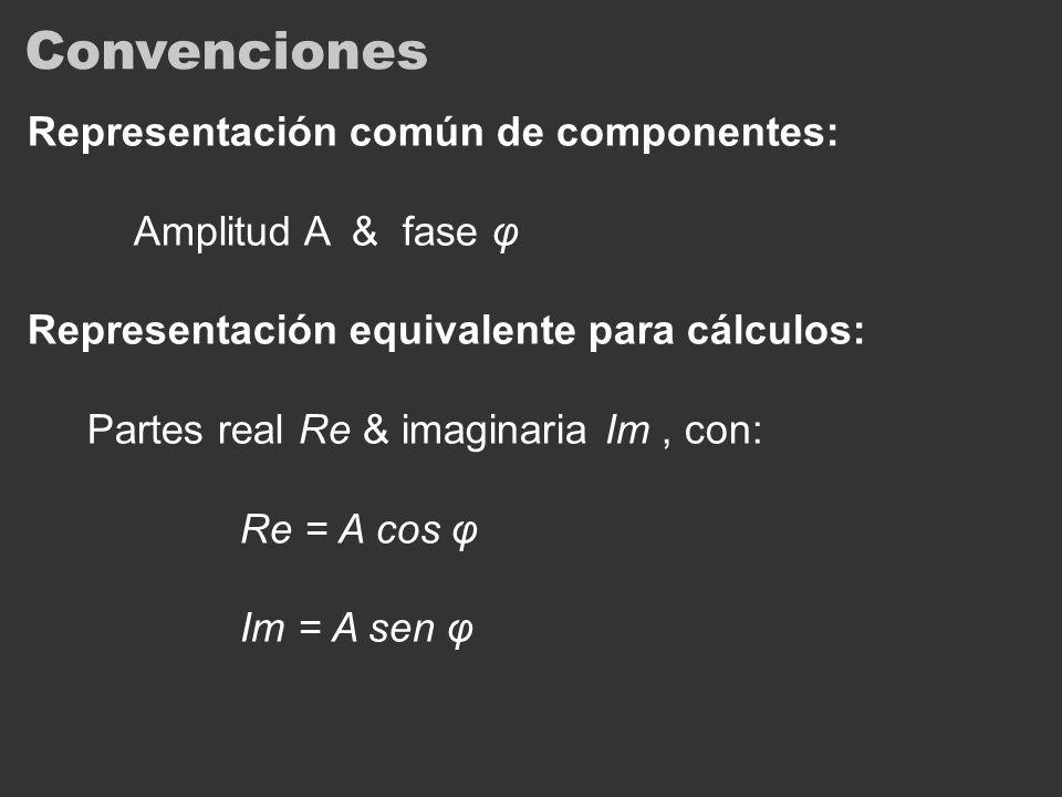 Convenciones Representación común de componentes: Amplitud A & fase φ
