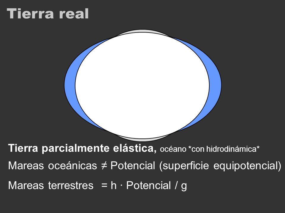 Tierra real Tierra parcialmente elástica, océano *con hidrodinámica*