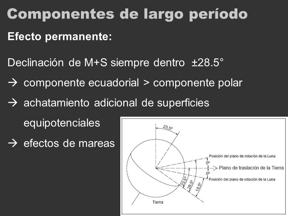 Componentes de largo período