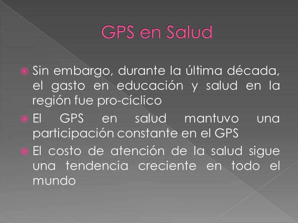 GPS en Salud Sin embargo, durante la última década, el gasto en educación y salud en la región fue pro-cíclico.