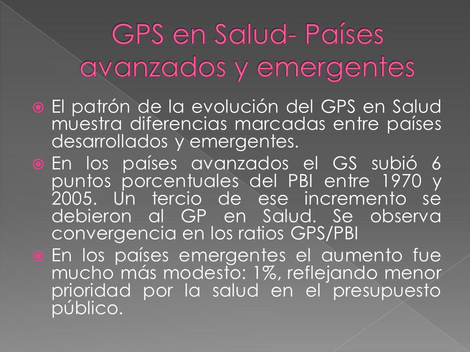 GPS en Salud- Países avanzados y emergentes