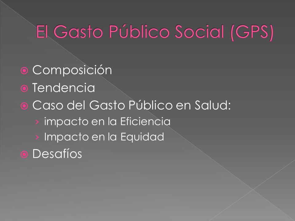 El Gasto Público Social (GPS)