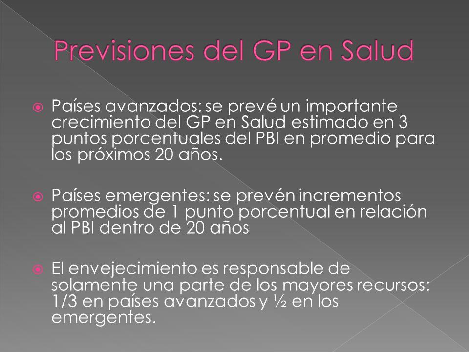 Previsiones del GP en Salud