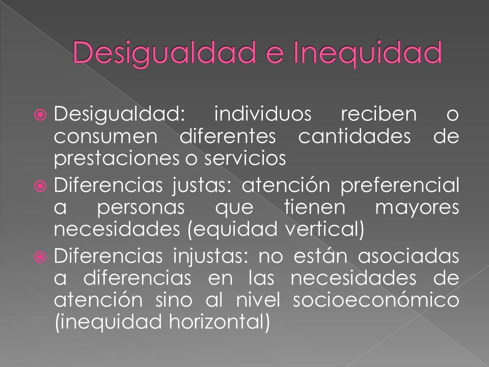 Desigualdad e Inequidad