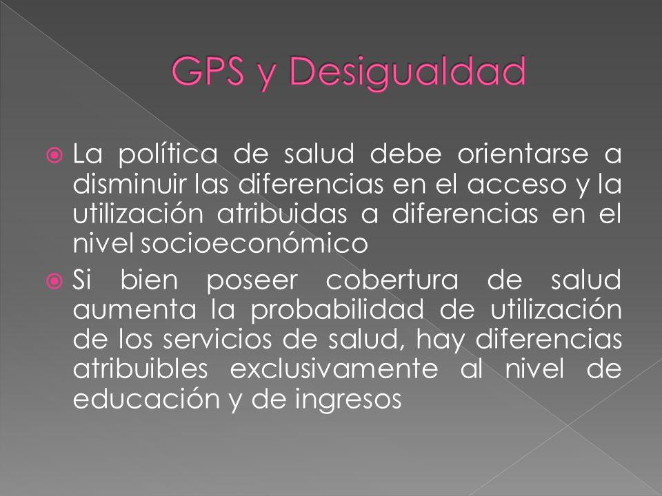 GPS y Desigualdad