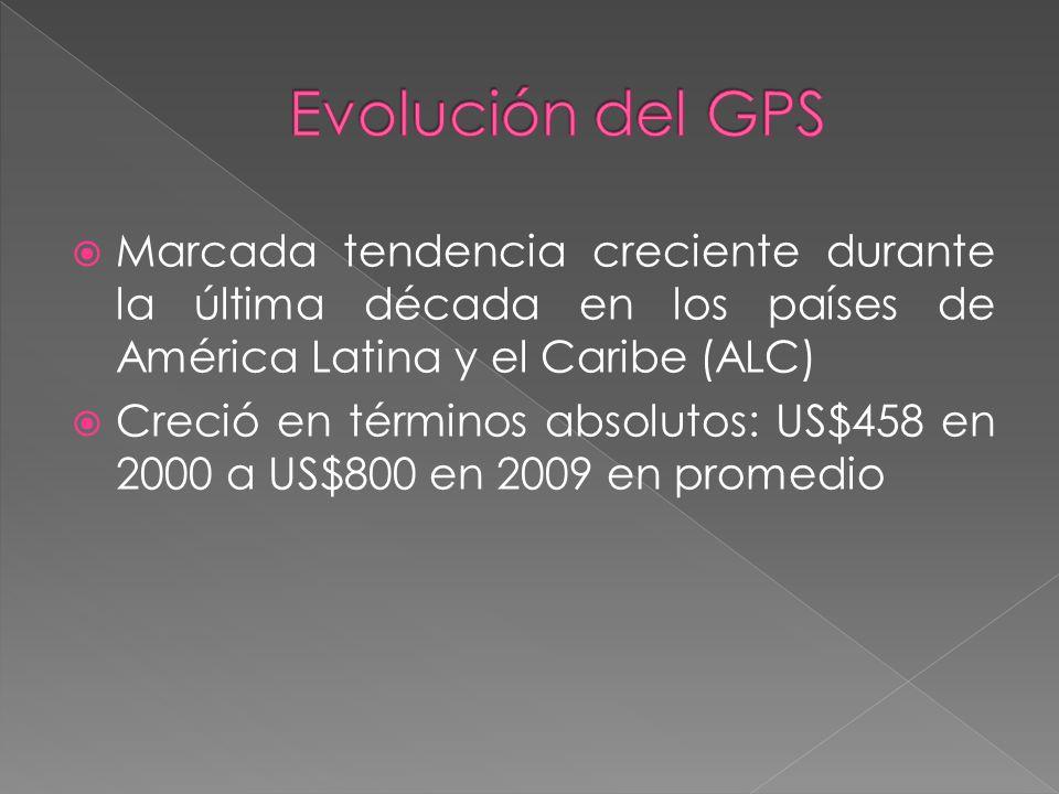 Evolución del GPS Marcada tendencia creciente durante la última década en los países de América Latina y el Caribe (ALC)