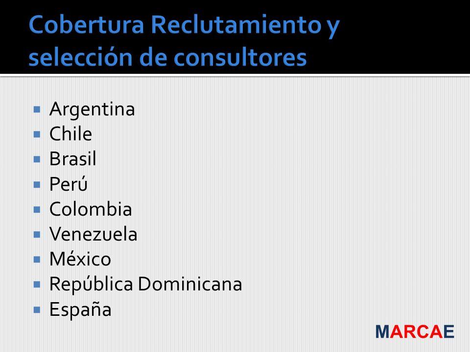 Cobertura Reclutamiento y selección de consultores
