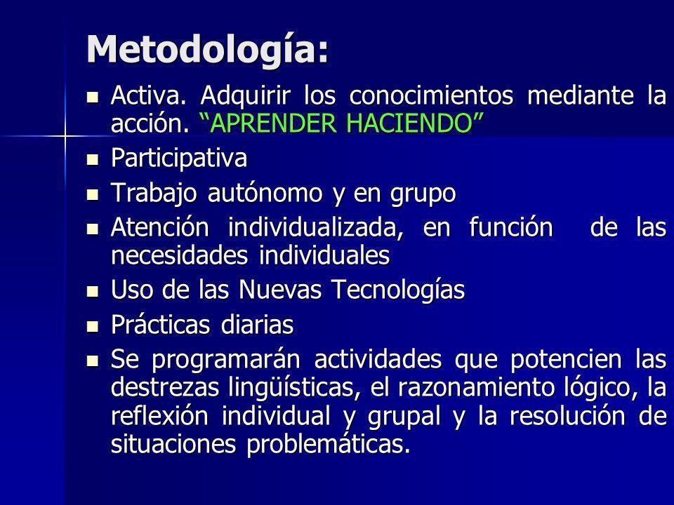 Metodología:Activa. Adquirir los conocimientos mediante la acción. APRENDER HACIENDO Participativa.