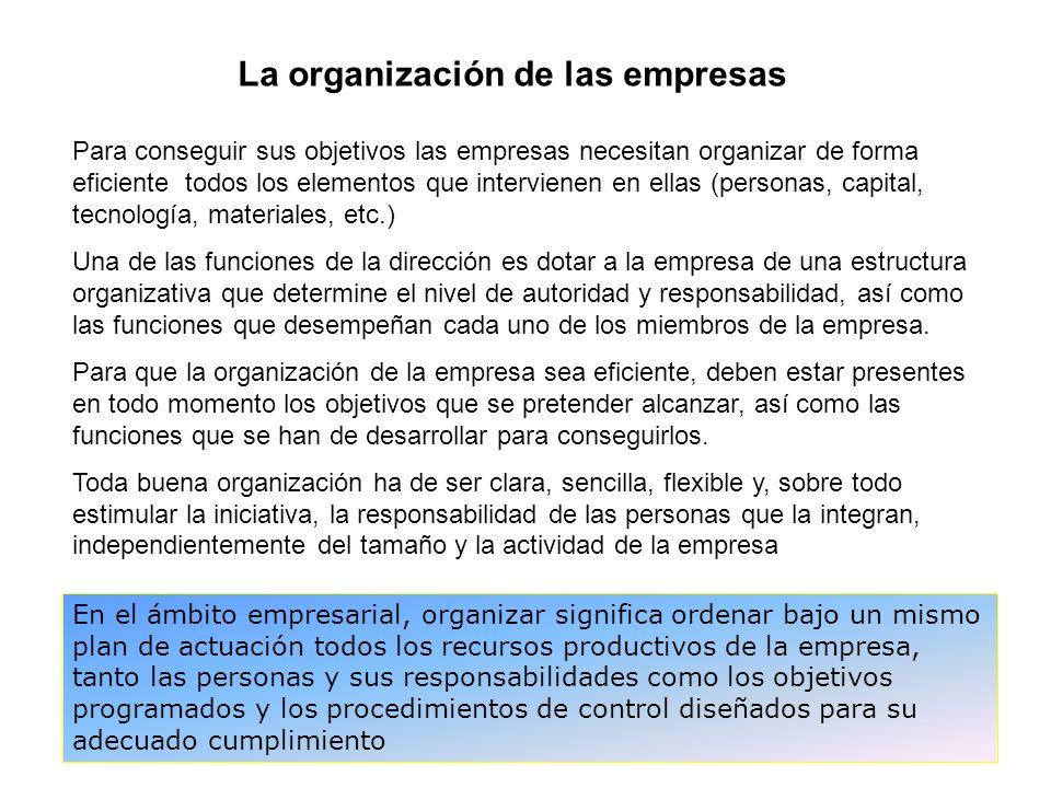 La organización de las empresas