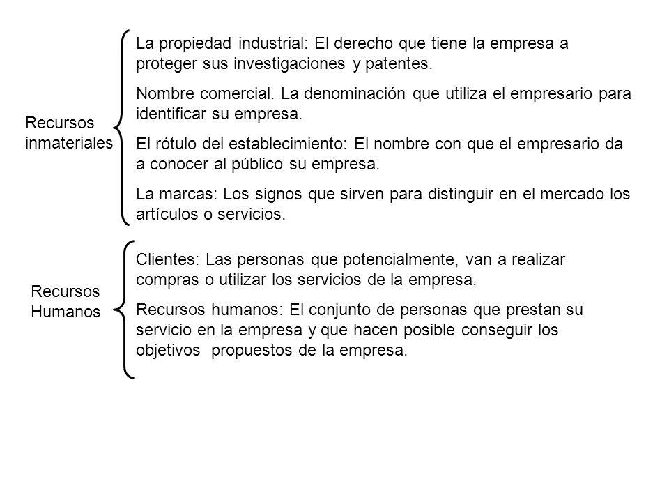 La propiedad industrial: El derecho que tiene la empresa a proteger sus investigaciones y patentes.
