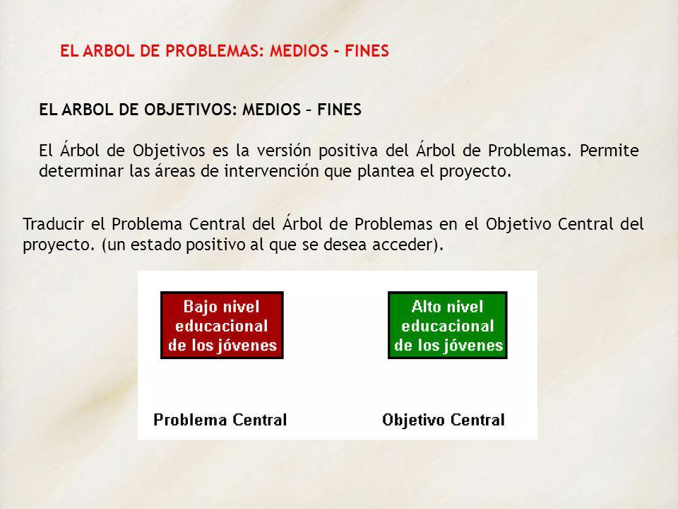 EL ARBOL DE PROBLEMAS: MEDIOS - FINES