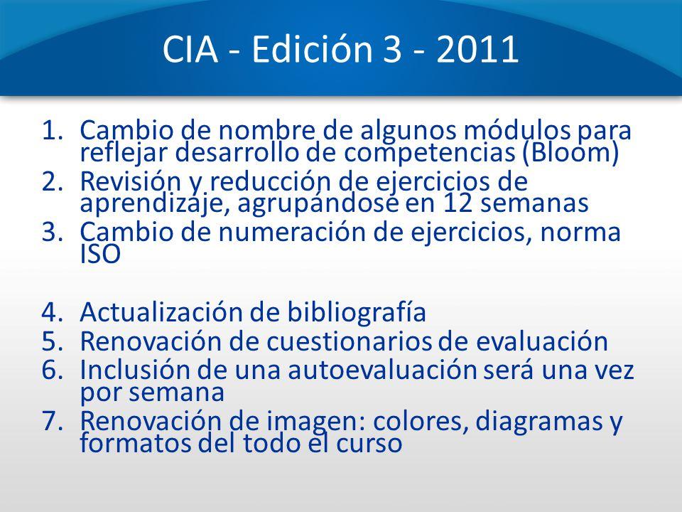 CIA - Edición 3 - 2011 Cambio de nombre de algunos módulos para reflejar desarrollo de competencias (Bloom)