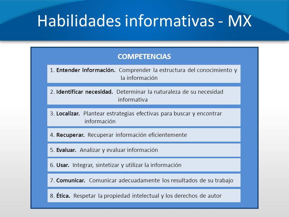 Habilidades informativas - MX