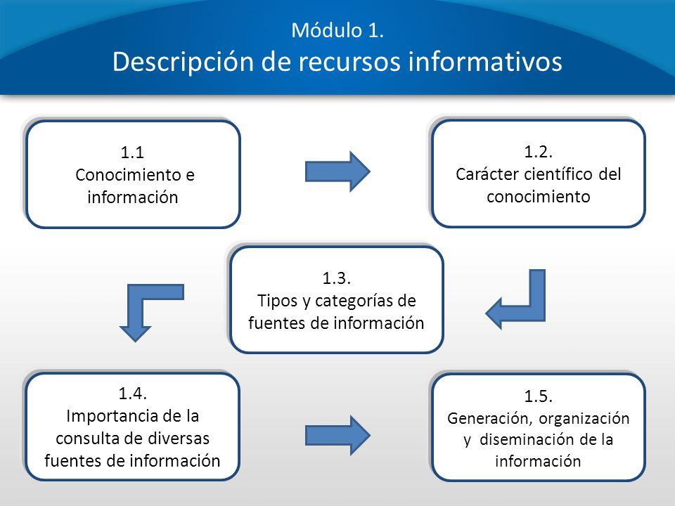 Módulo 1. Descripción de recursos informativos