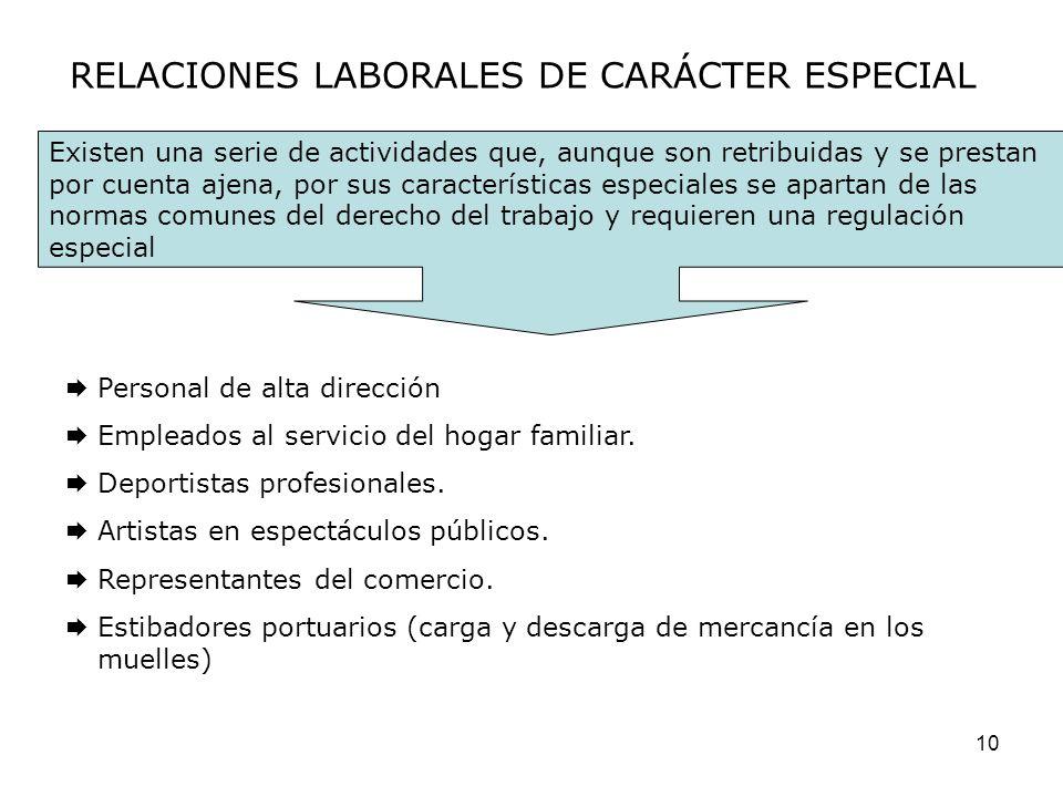 RELACIONES LABORALES DE CARÁCTER ESPECIAL