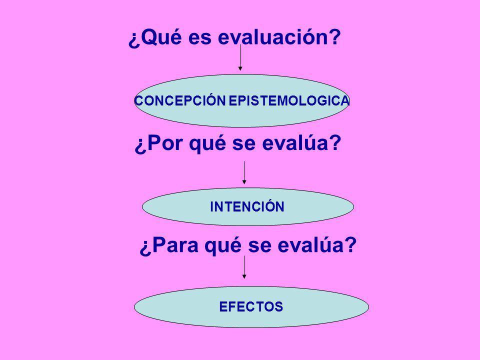 CONCEPCIÓN EPISTEMOLOGICA