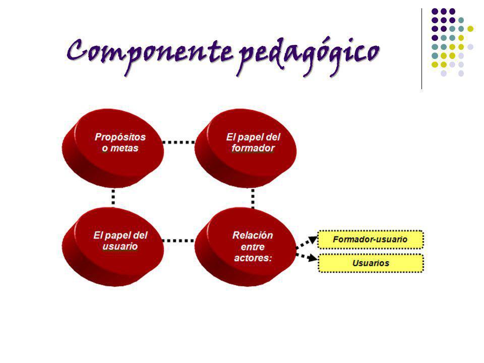 Componente pedagógico