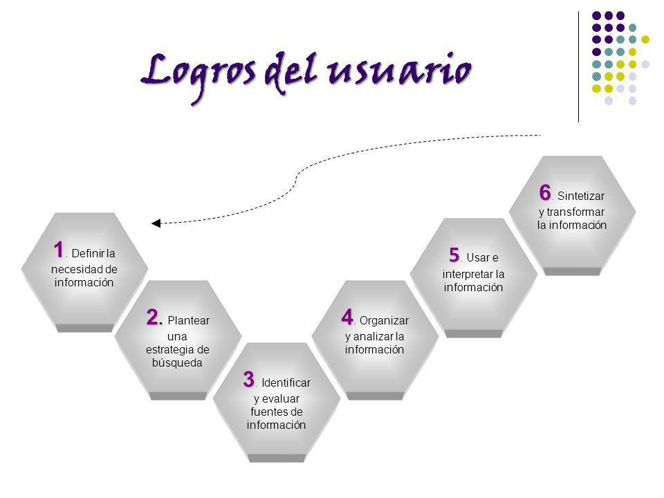 Logros del usuario 6. Sintetizar y transformar la información