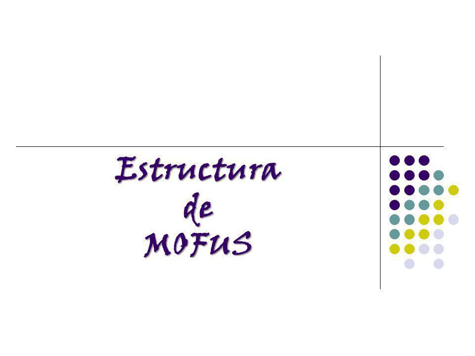 Estructura de MOFUS