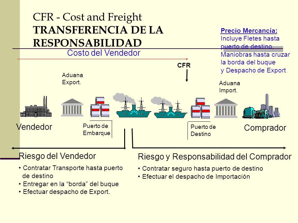 CFR - Cost and Freight TRANSFERENCIA DE LA RESPONSABILIDAD