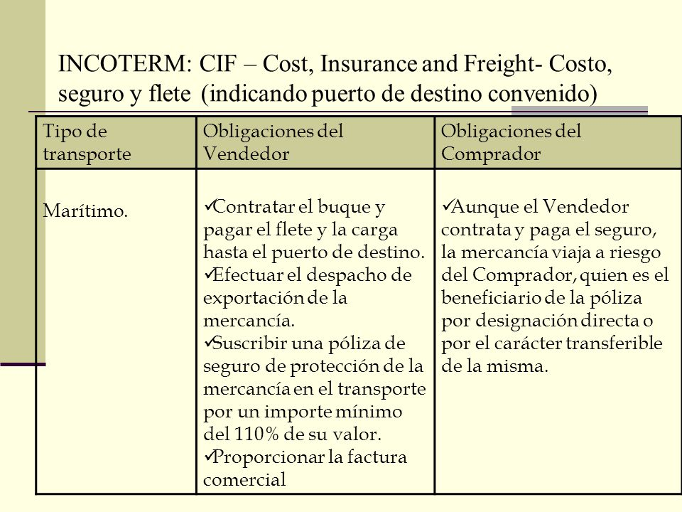 INCOTERM: CIF – Cost, Insurance and Freight- Costo, seguro y flete