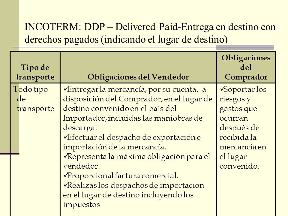 Obligaciones del Vendedor Obligaciones del Comprador
