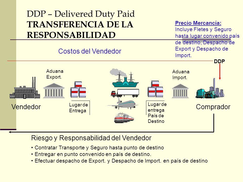 DDP – Delivered Duty Paid TRANSFERENCIA DE LA RESPONSABILIDAD