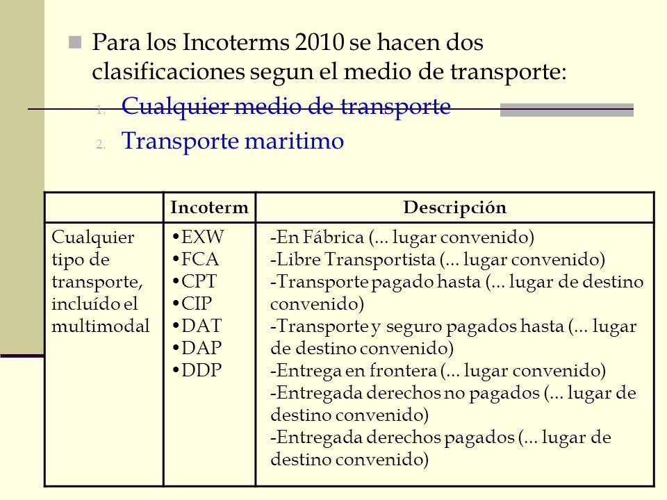 Modo de transporte e INCOTERM apropiado: