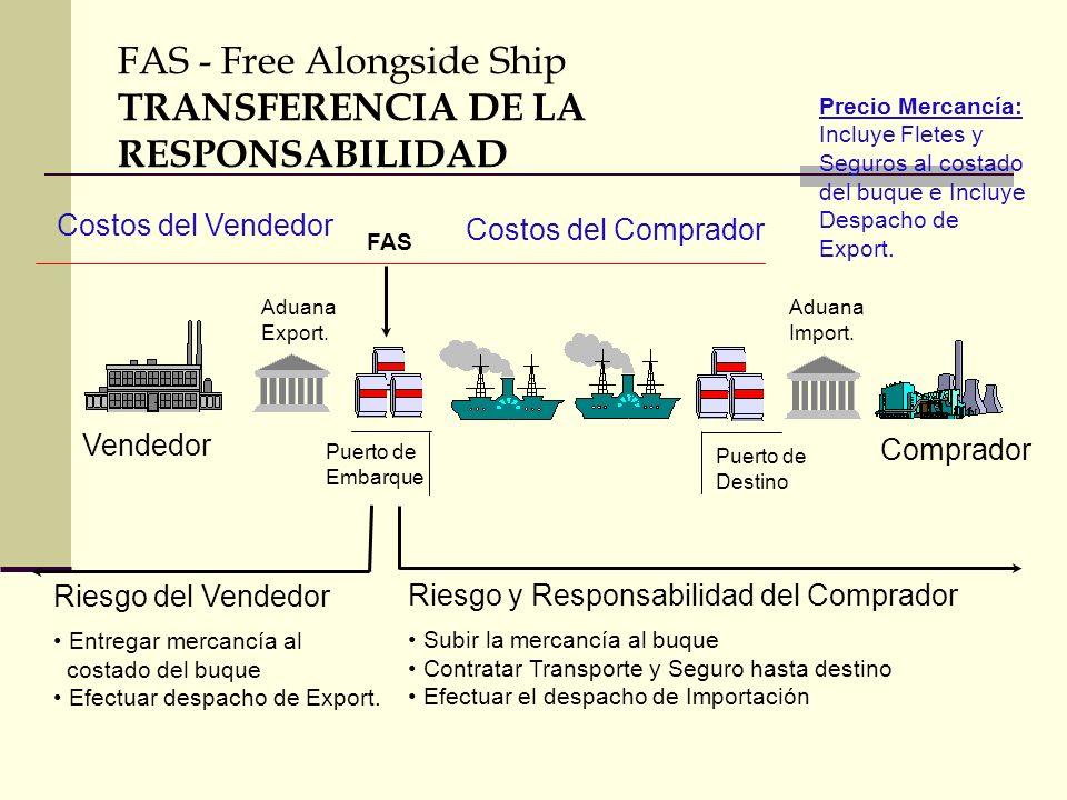 FAS - Free Alongside Ship TRANSFERENCIA DE LA RESPONSABILIDAD