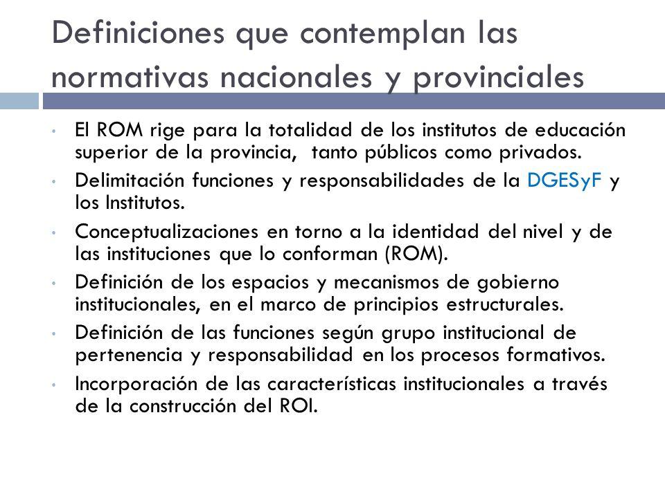 Definiciones que contemplan las normativas nacionales y provinciales