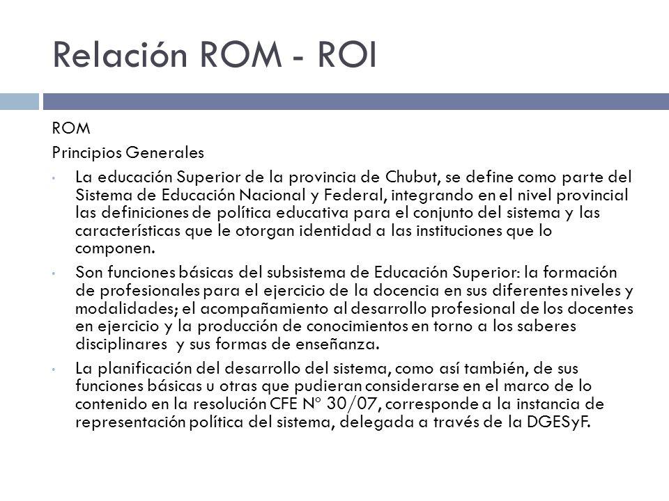 Relación ROM - ROI ROM Principios Generales