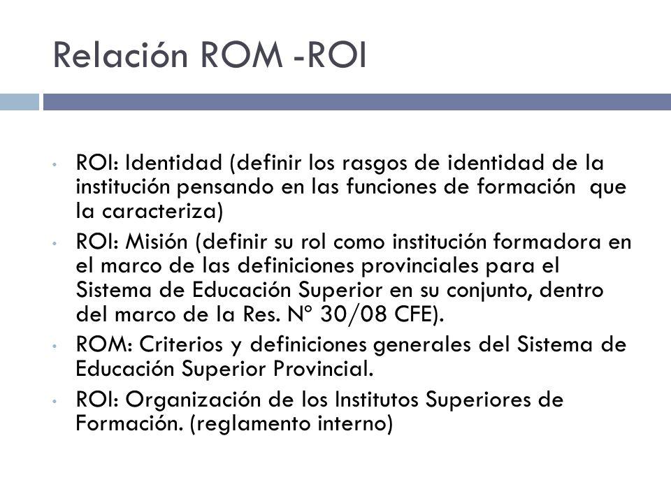Relación ROM -ROI ROI: Identidad (definir los rasgos de identidad de la institución pensando en las funciones de formación que la caracteriza)
