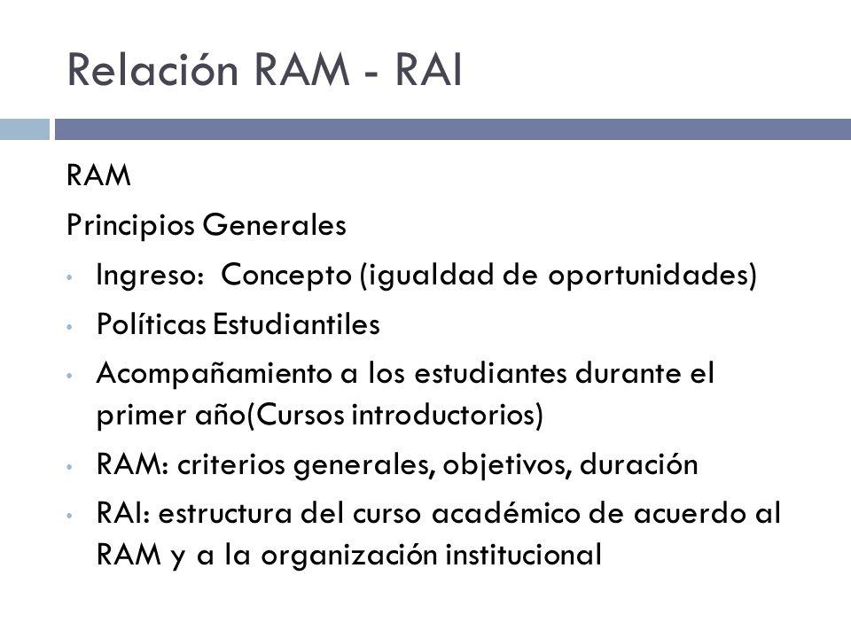 Relación RAM - RAI RAM Principios Generales