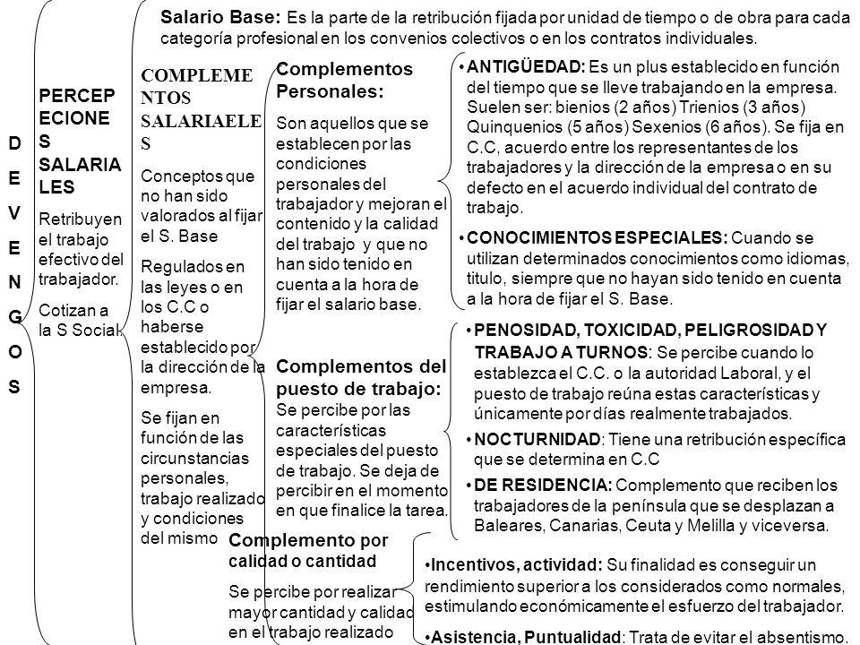 Complementos Personales: COMPLEME NTOS SALARIAELE S