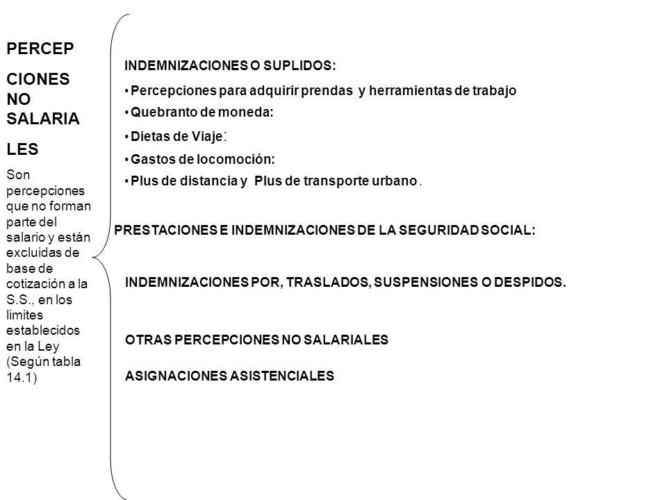 PERCEP CIONES NO SALARIA LES INDEMNIZACIONES O SUPLIDOS: