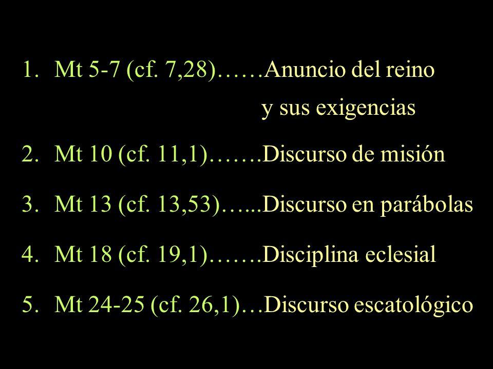 Mt 5-7 (cf. 7,28)……Anuncio del reino