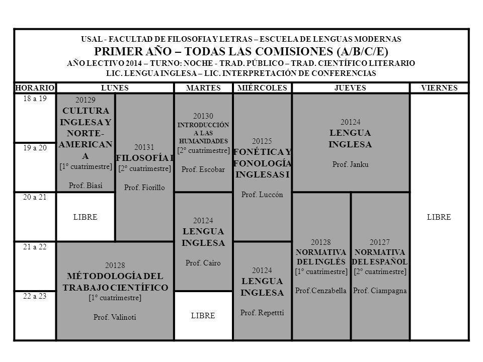 LIC. LENGUA INGLESA – LIC. INTERPRETACIÓN DE CONFERENCIAS