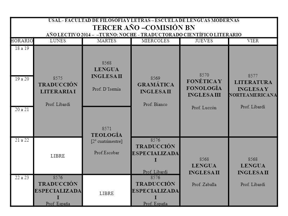 TRADUCCIÓN LITERARIA I LENGUA INGLESA II GRAMÁTICA INGLESA II