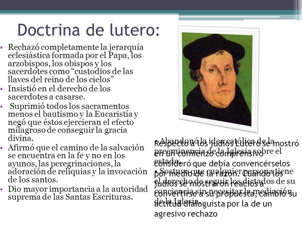 Doctrina de lutero: