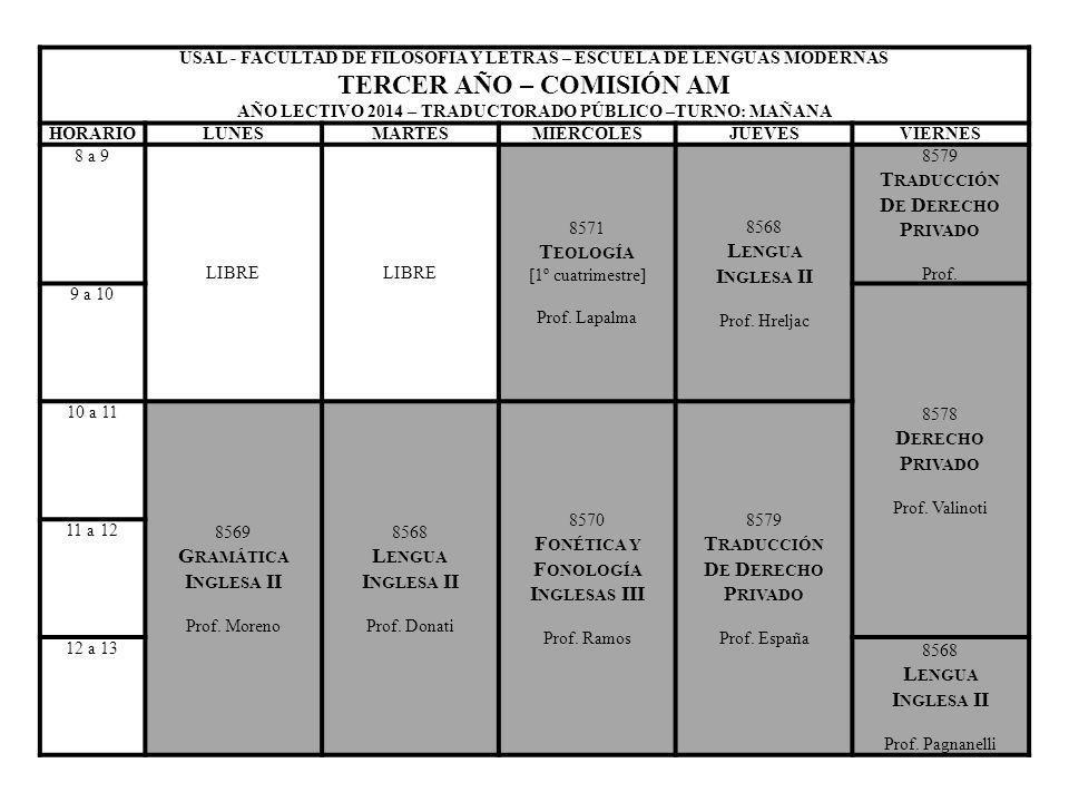 Fonética y Fonología Inglesas III De Derecho Privado