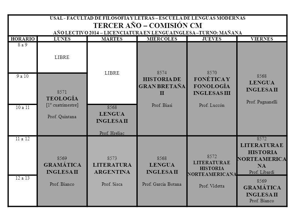 HISTORIA DE GRAN BRETAÑA II FONÉTICA Y FONOLOGÍA INGLESAS III LENGUA