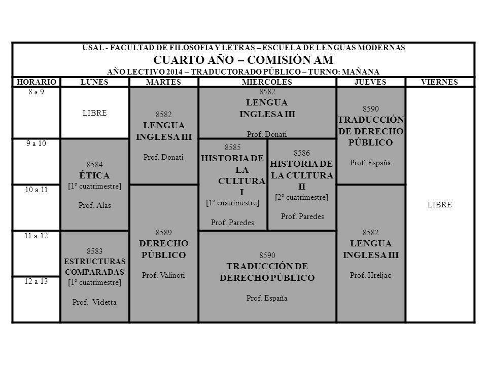 HISTORIA DE LA CULTURA I HISTORIA DE LA CULTURA II