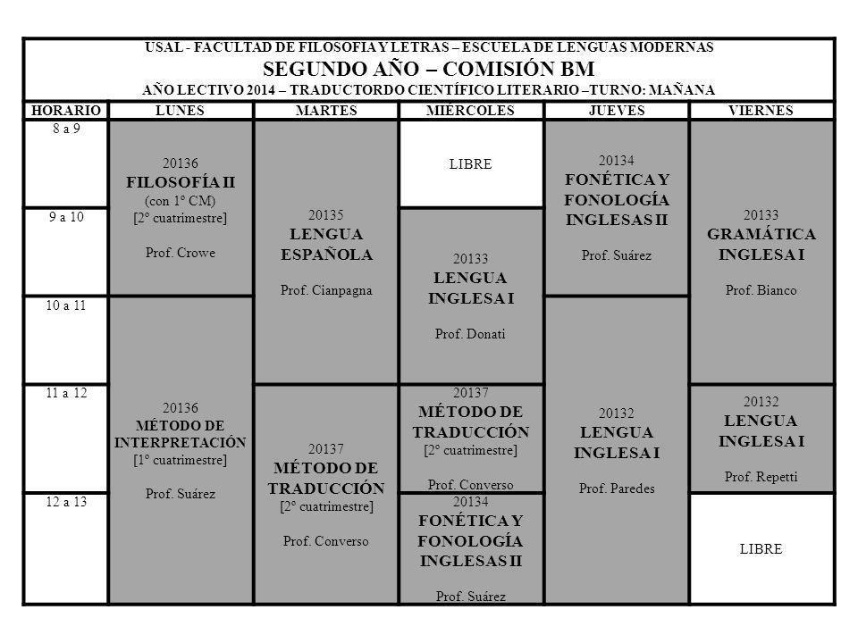 AÑO LECTIVO 2014 – TRADUCTORDO CIENTÍFICO LITERARIO –TURNO: MAÑANA