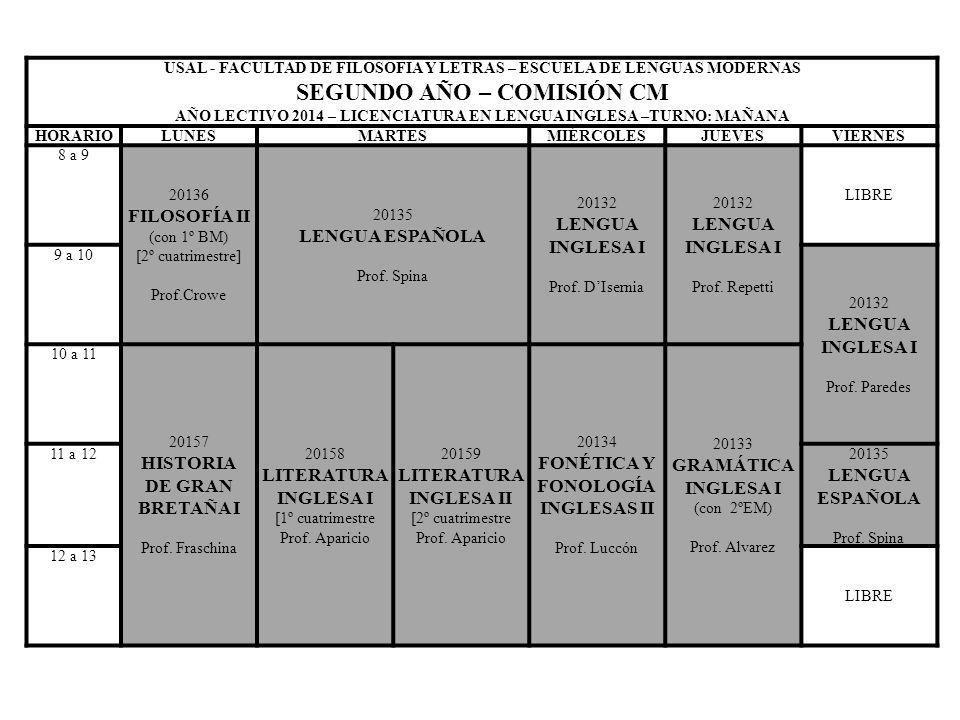 AÑO LECTIVO 2014 – LICENCIATURA EN LENGUA INGLESA –TURNO: MAÑANA