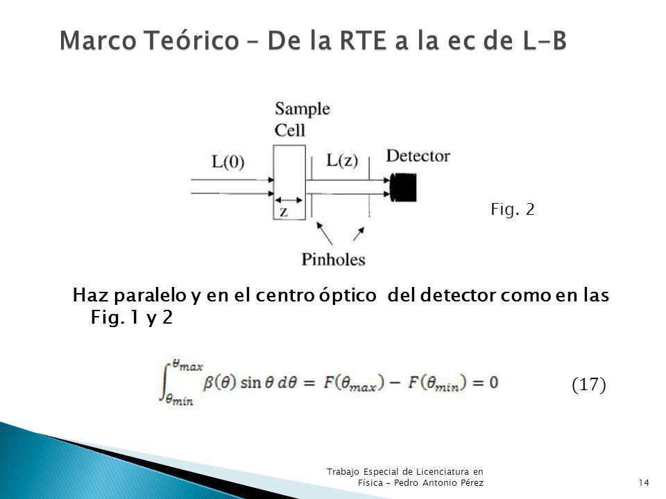 Marco Teórico – De la RTE a la ec de L-B