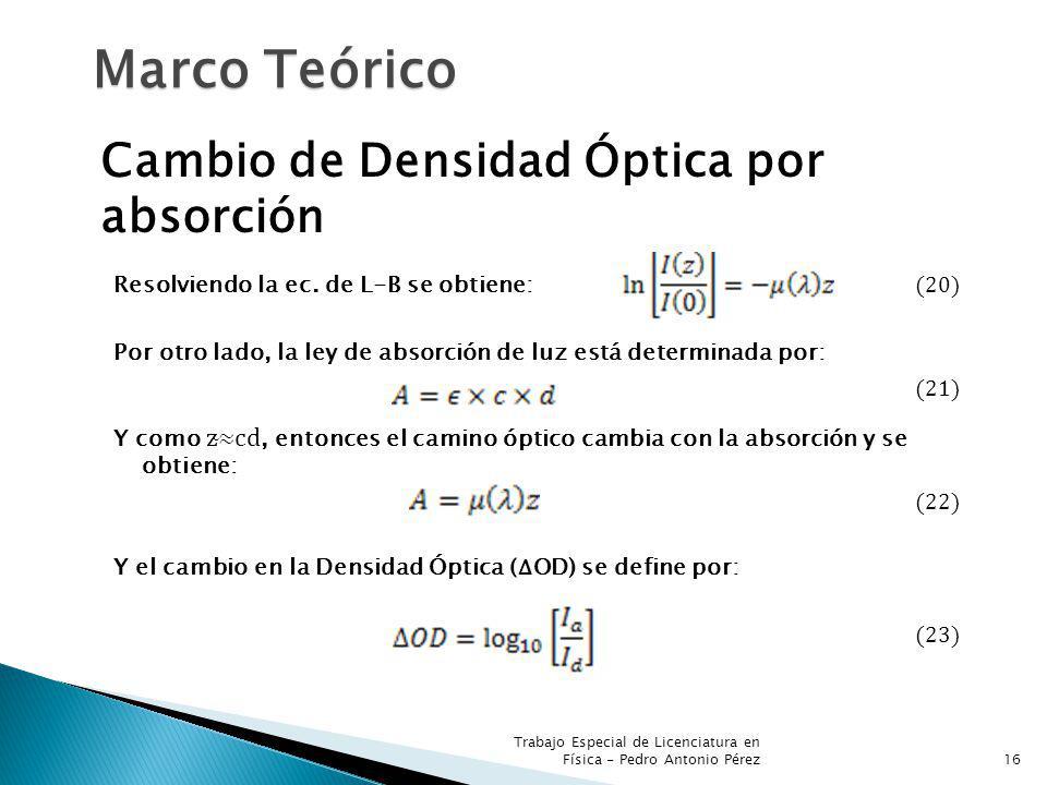 Marco Teórico Cambio de Densidad Óptica por absorción