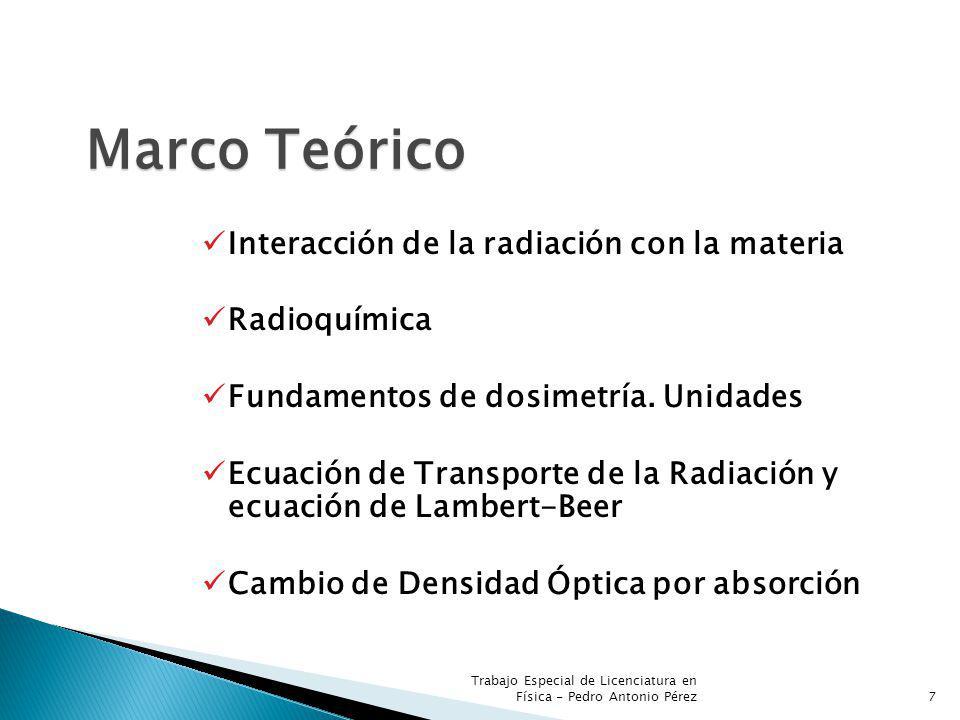 Marco Teórico Interacción de la radiación con la materia Radioquímica